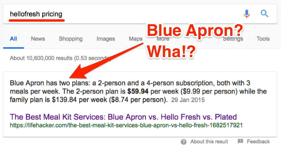 Picture from ahrefs showing that Hellofresh had copy for Blue Apron in their SERPs