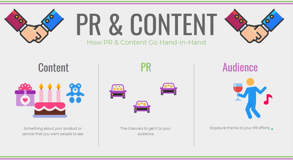 Vennage infographic of PR & Content with a birthday cake, cars, and people dancing